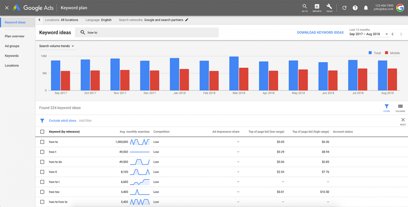 How to Access Google Keyword Planner Using a Campaign and Without Having to Create a Campaign