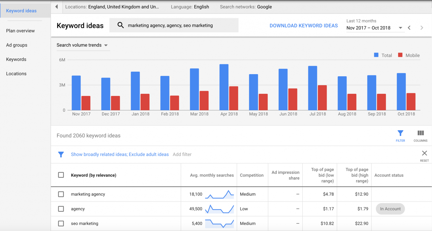 How to Use Google Keyword Planner – Discover New Keywords