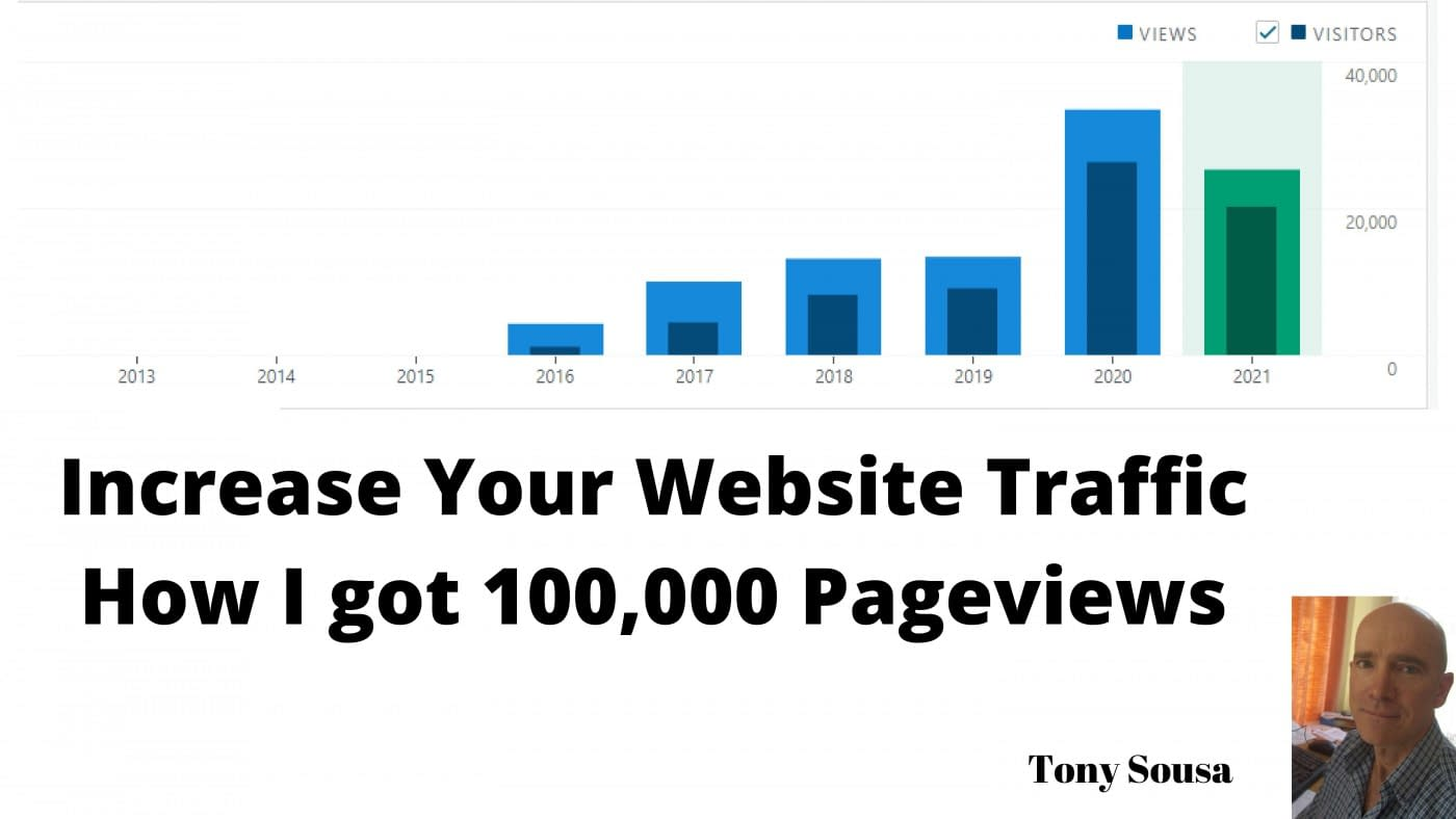 Increase Your Website Traffic-How I got 100,000 Pageviews
